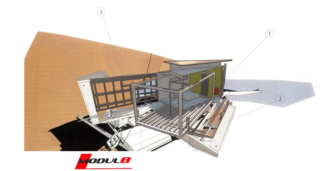 modul8presentationwebsite